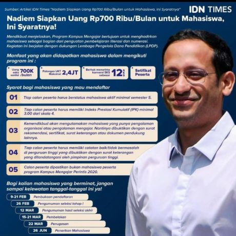 Menteri Pendidikan dan Kebudayaan RI Nadiem Makarim Siapkan Rp. 700 Ribu/Bulan Untuk Mahasiswa, ini syaratnya!